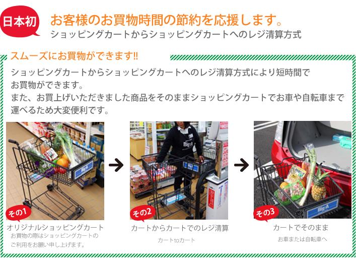 環境にやさしい取り組み・お買物袋ご持参運動